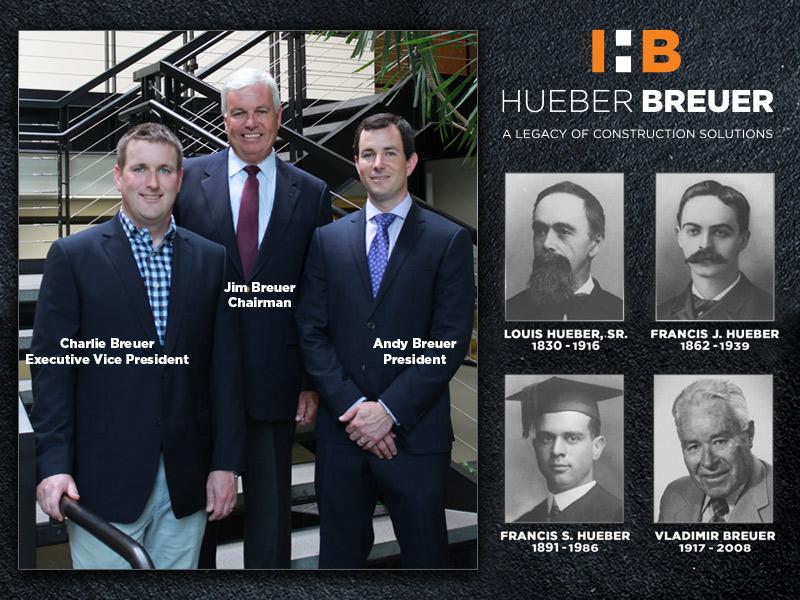 Hueber-Breuer-Generations
